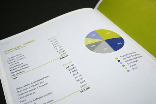 Cc2012 portfolio ork annreport spread2