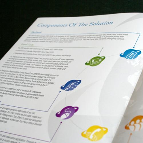 Cc2012 portfolio sts spread