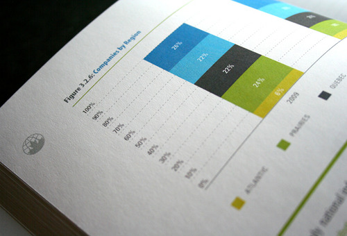 Cc2012 portfolio cctc report closeup 580