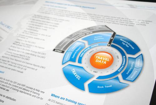 Cc2012 portfolio sts diagram