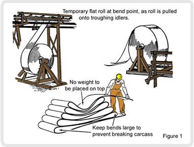 Smalis Conveyor Belt Installation