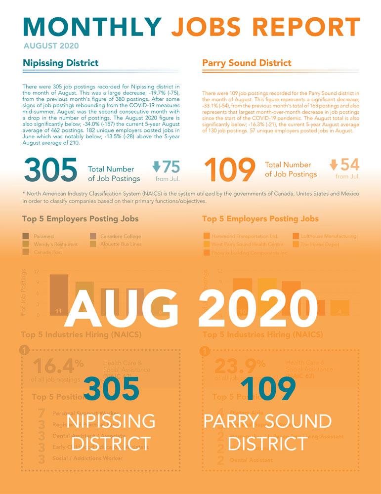 2020 August Jobs Report