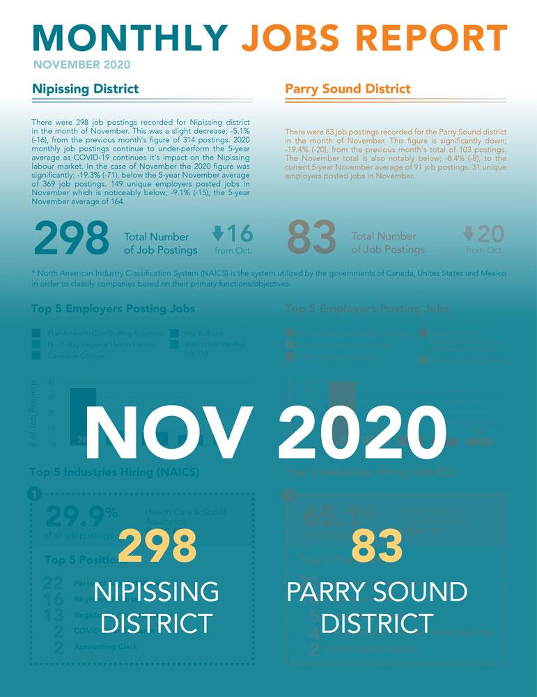 2020 November Jobs Report