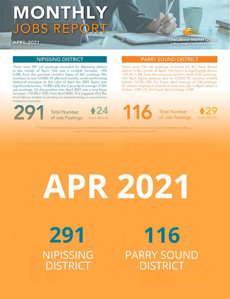 2021 April Jobs Report