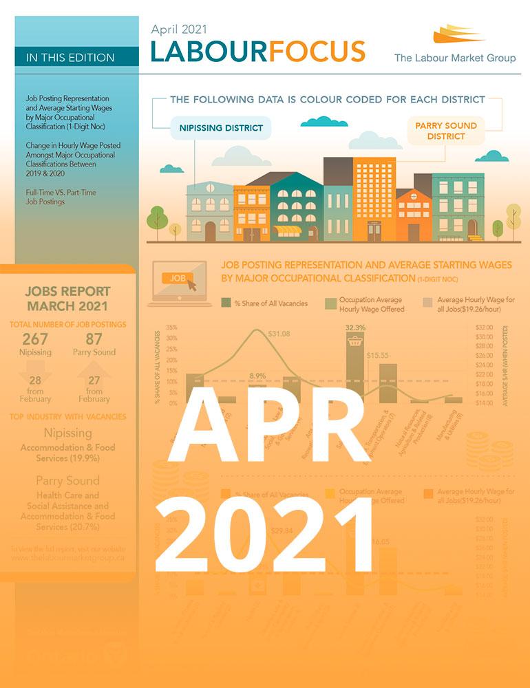 2021 April - Labour Focus