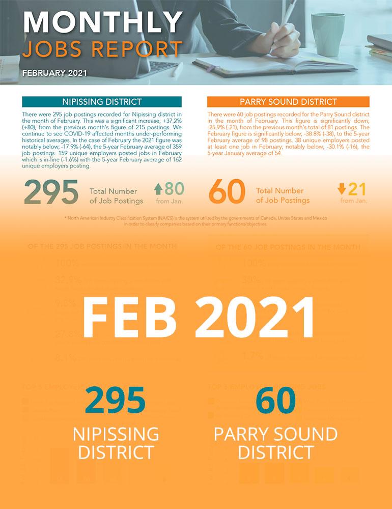 2021 February Jobs Report