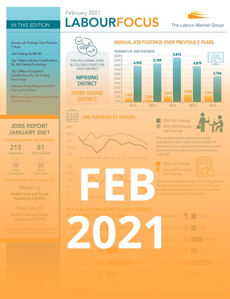 2021 February - Labour Focus