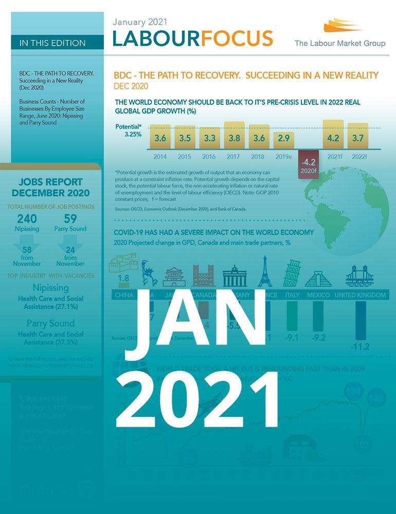 2021 January - Labour Focus