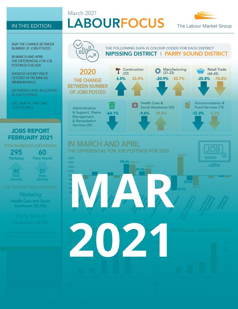 2021 March - Labour Focus