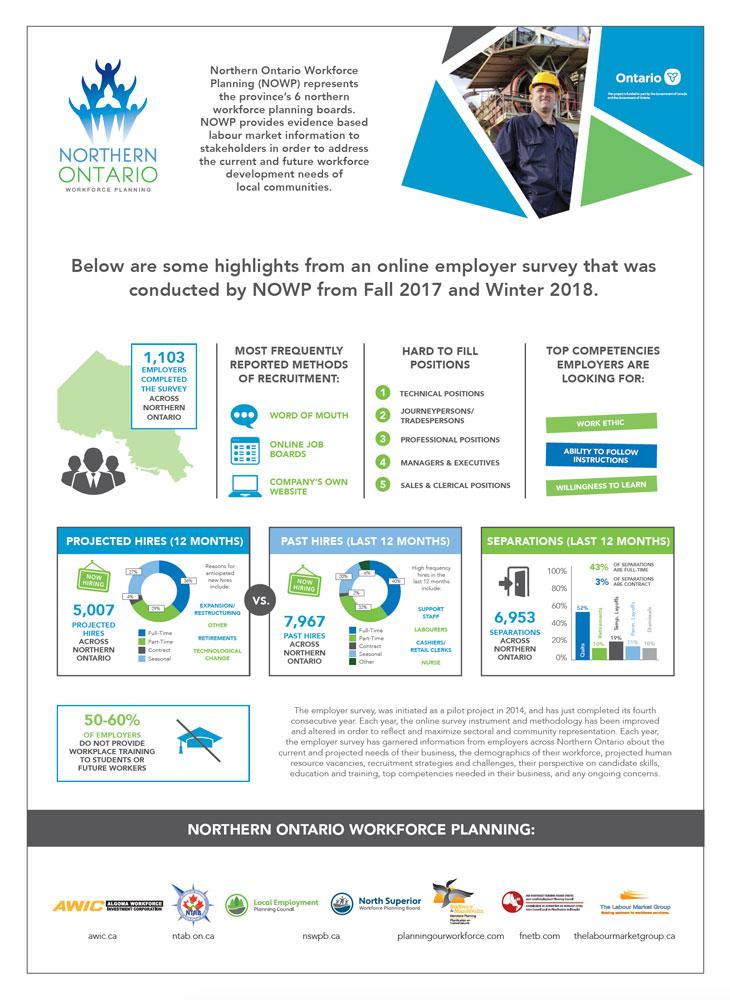 NOWP Employerone Survey 2017 Results