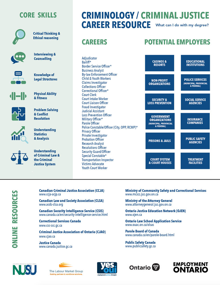 Career Path - Criminology