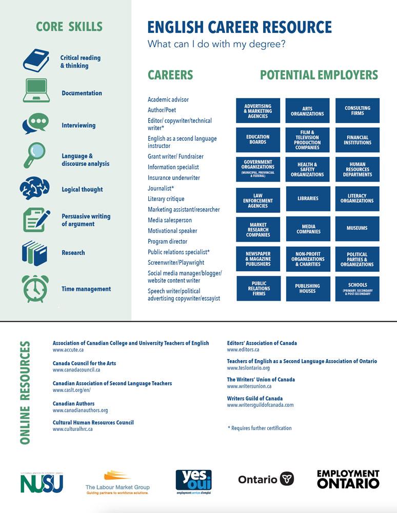 Career Path - English