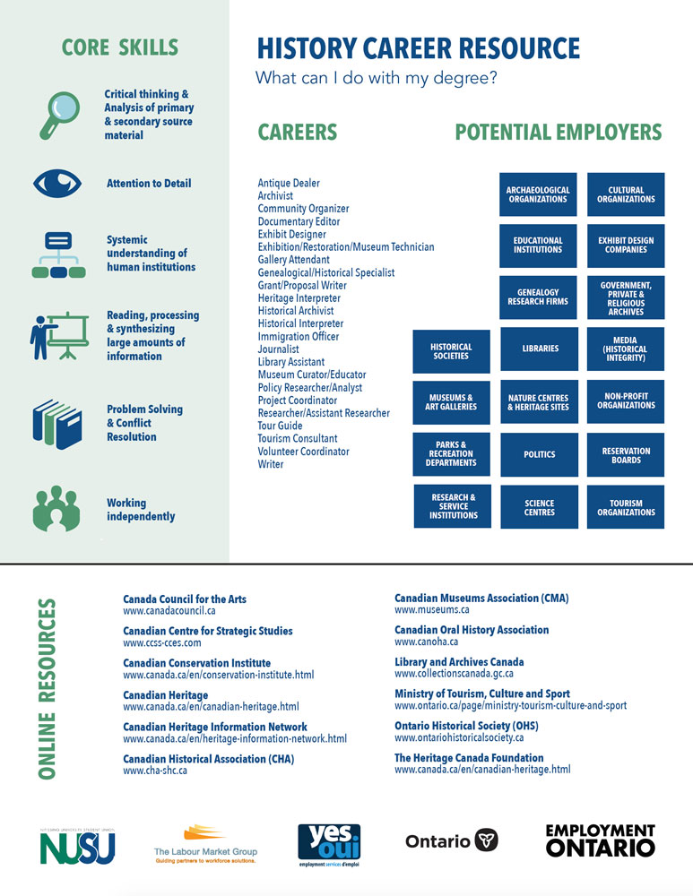 Career Path - History