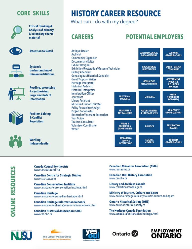 Career Path - History