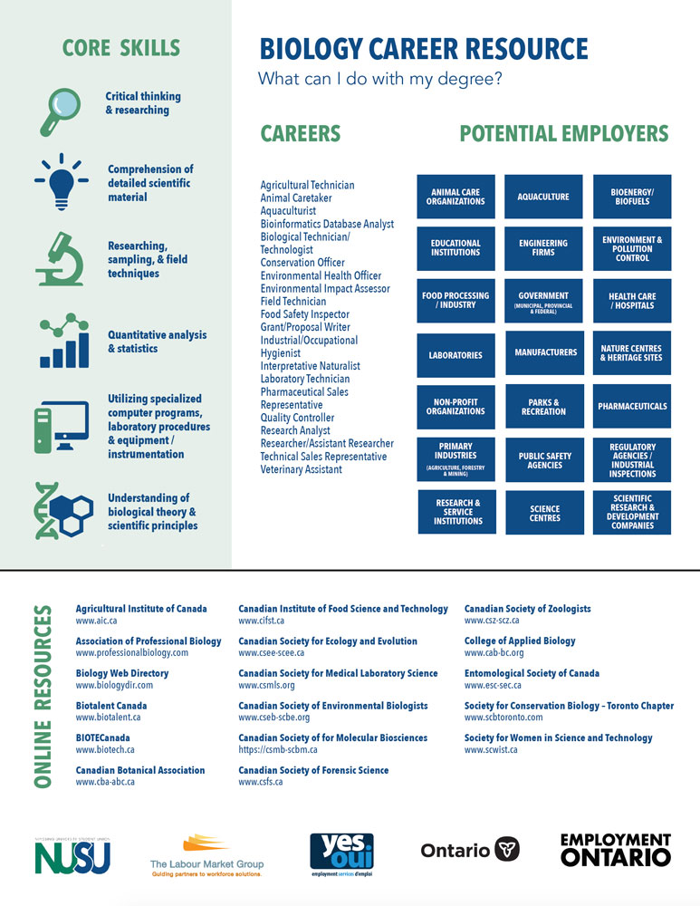 Career Path - Biology