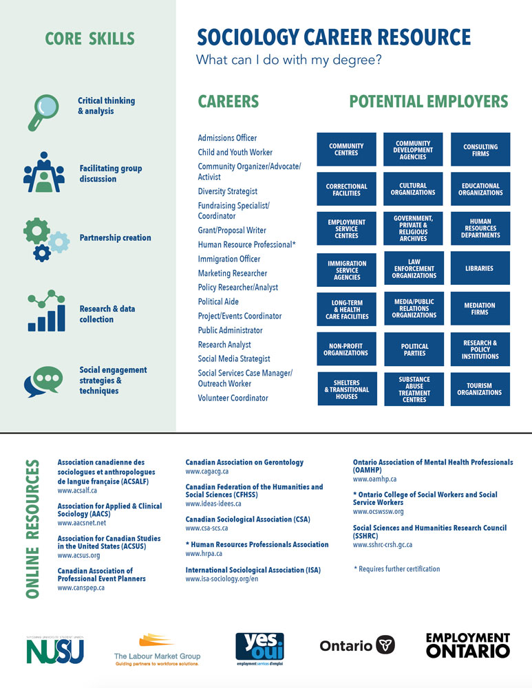 Career Path - Sociology