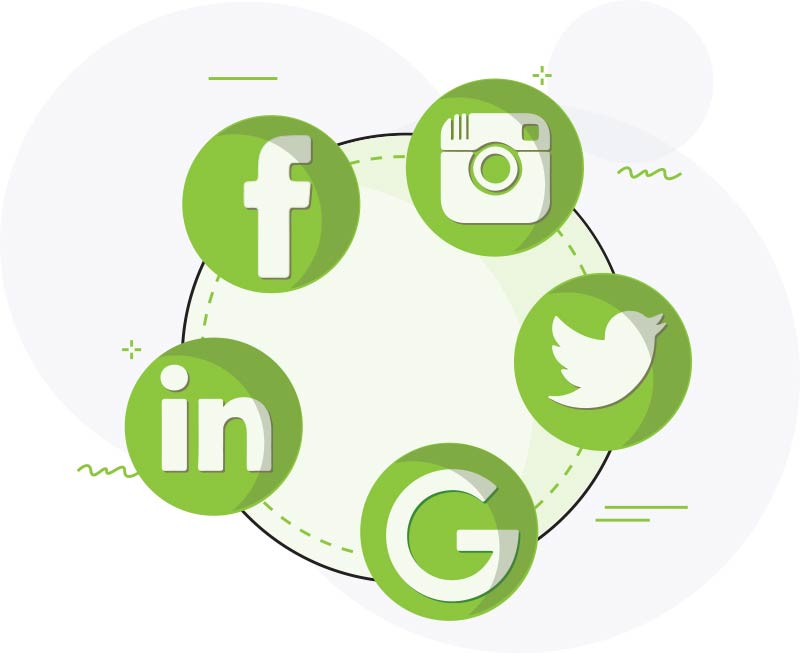 Social Media & Directories Audit