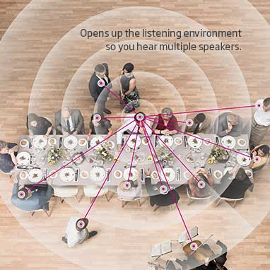 Opticon OPN Hearing Aids