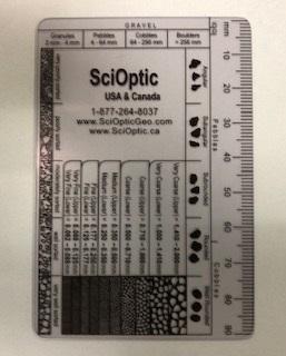 SciOptic Grain Size Chart