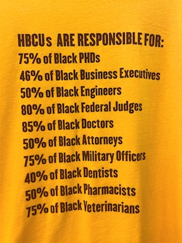 HBCUs Are Responsible For...