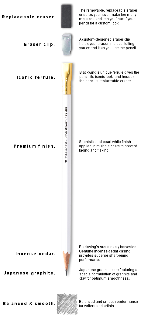 Palomino Blackwing Pearl Pencil Single