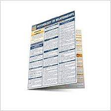 Psychology of Relationships QuickStudy Laminated Study Guide
