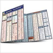 Spanish Vocabulary QuickStudy Laminated Study Guide