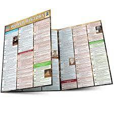 World History 2 QuickStudy Laminated Study Guide