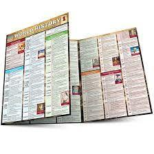 World History 1 QuickStudy Laminated Study Guide