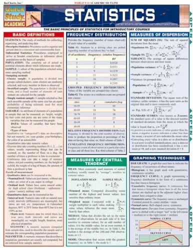 Statistics Barchart