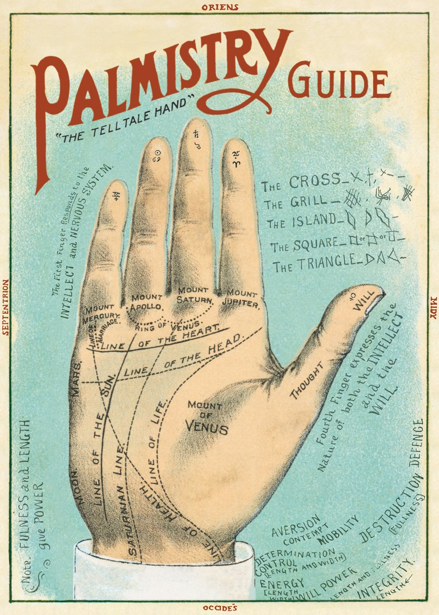 Decorative Palmistry Poster
