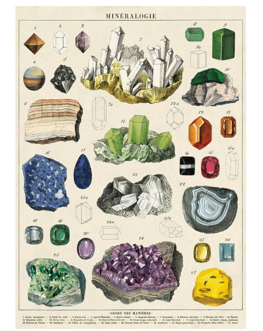 Decorative Wrap/Poster Mineralogie