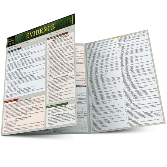 Expository Essay QuickStudy Laminated Study Guide