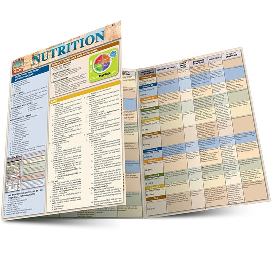 Nutrition QuickStudy Laminated Study Guide