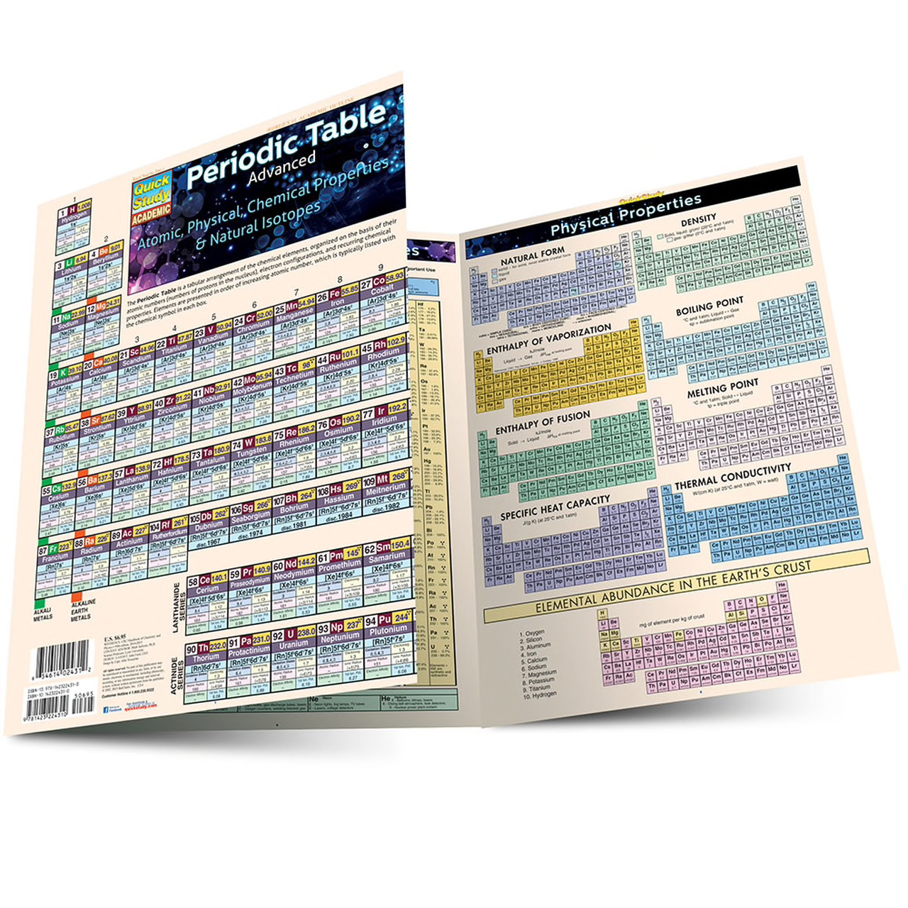 Periodic Table Advanced QuickStudy Laminated Study Guide