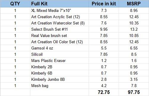 Amber Hart Workshop Kit -- **FULL KIT**