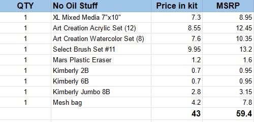 Amber Hart Workshop Kit -- **NO OILS**