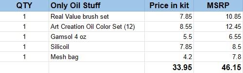 Amber Hart Workshop Kit -- **ONLY OILS**
