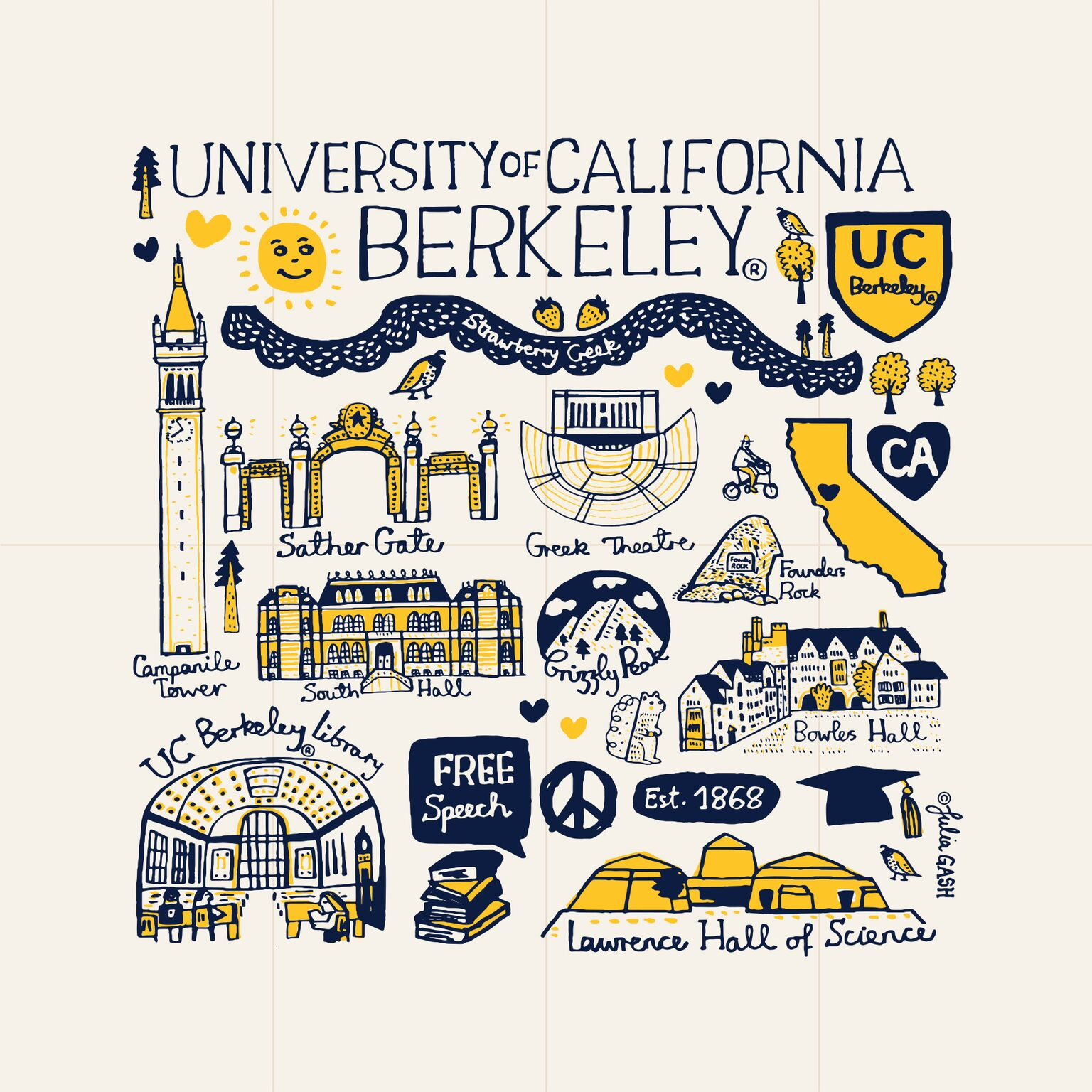 Cal Bears Kitchen Towel by Julia Gash