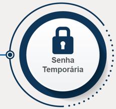 Temporary password