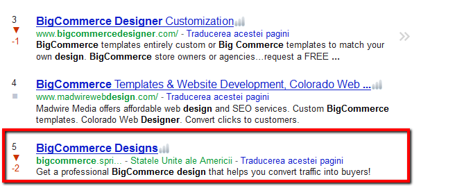 SpringMerchant ranks for bigcommerce designs