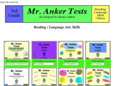 What kind of tests were developed by Henry Anker?