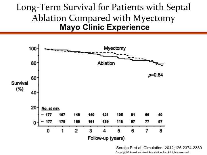 Update on Evaluation and Nonsurgical Treatment Strategies
