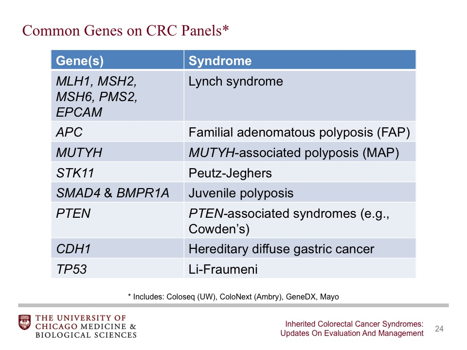 Inherited Colorectal Cancer Syndromes Updates On Evaluation And Management Broadcastmed