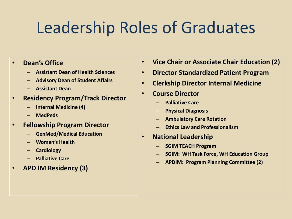 Building a Division of General Internal Medicine | UPMC
