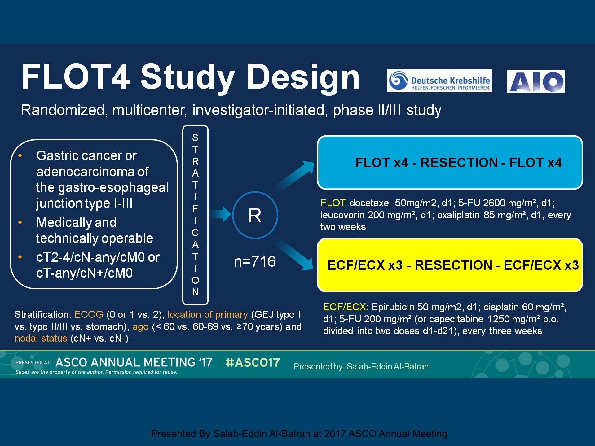 Gastric cancer flot regimen, Esophageal Cancer hpv tumore cervello