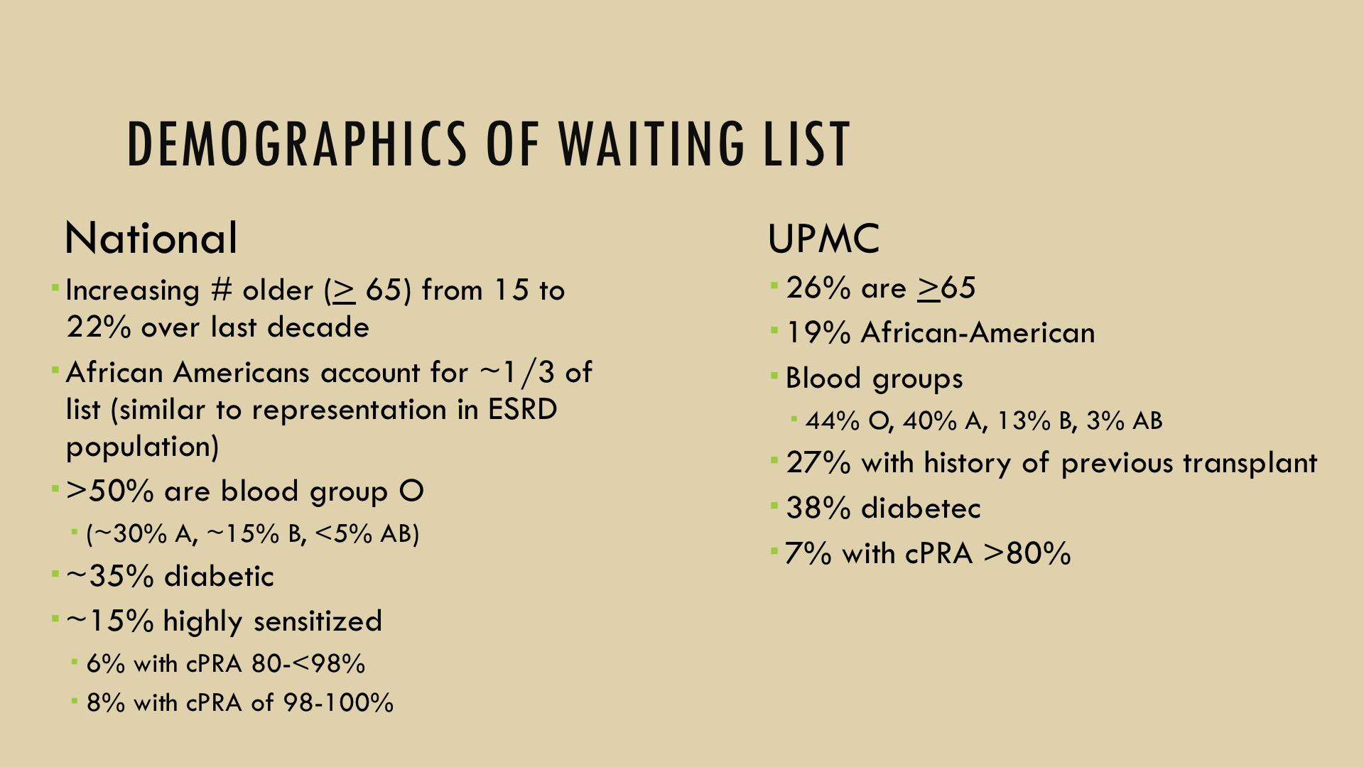 Waitlist Management | UPMC