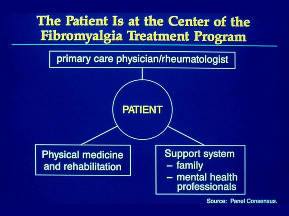 Understanding Musculoskeletal Pain: Focus on Fibromyalgia | UPMC