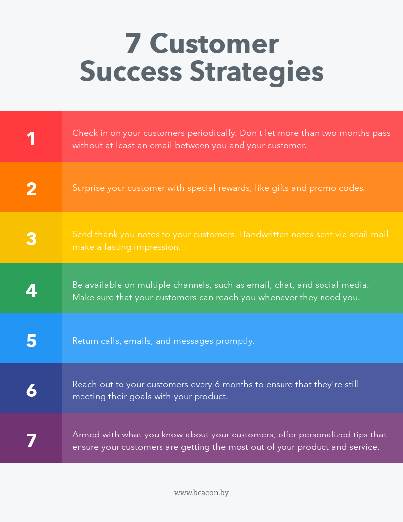 7 Customer Success Strategies