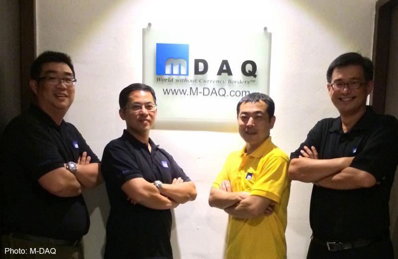 Samsung backs Singapore's fintech startup M-DAQ — closing its pre-series D round | BEAMSTART News